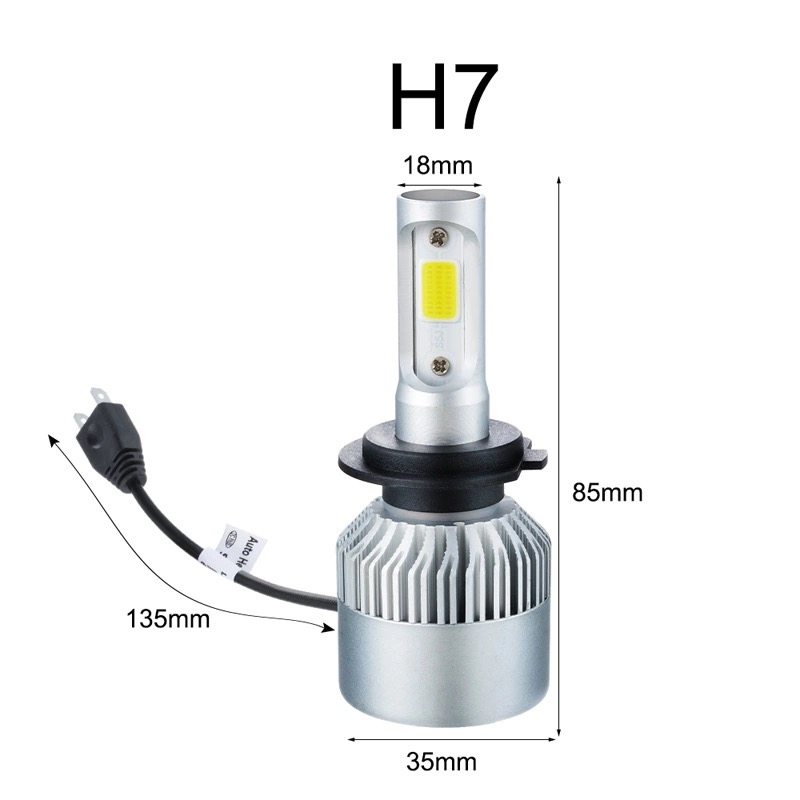 Set becuri tip H7 Led can bus